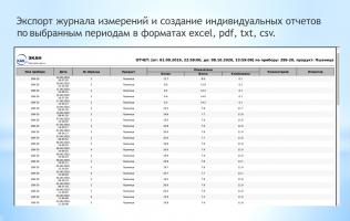 Веб-интерфейс сети ЭКАНЕТ